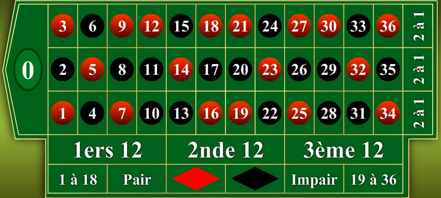 tapis roulette With tapis roulette casino