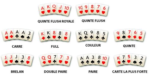 Blackjack Strategies | Casino School | Casino.com