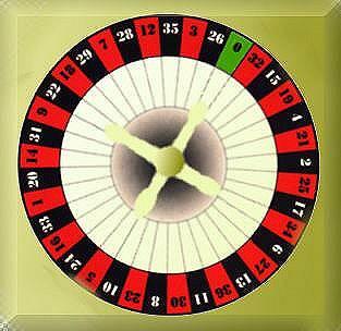 casino roulettes
