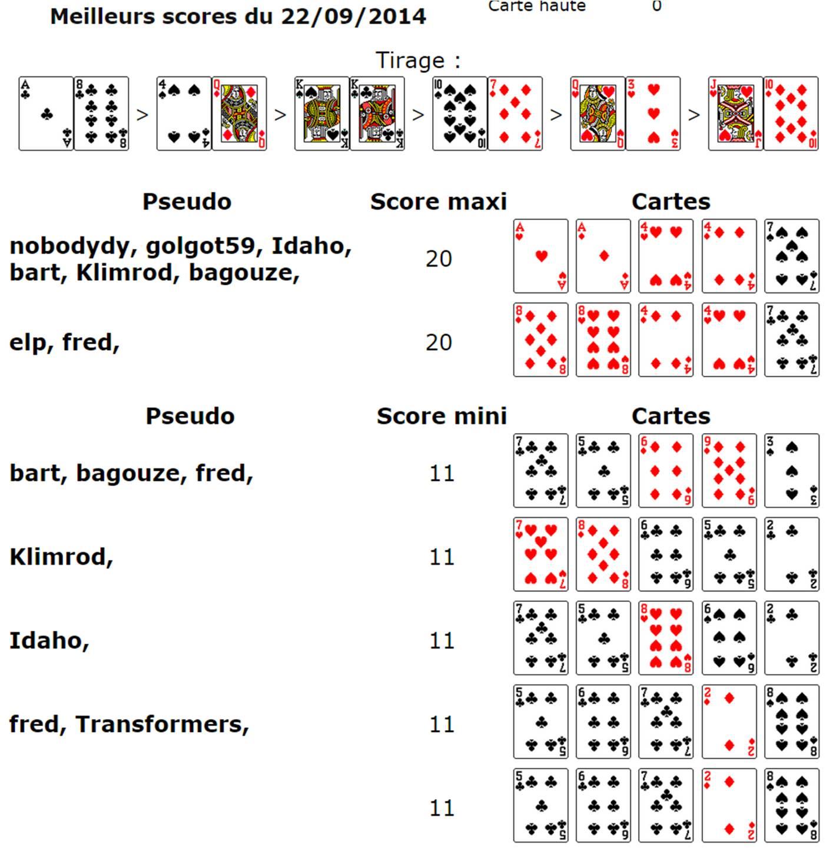 hauteur poker