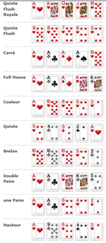 jeu de poker regles