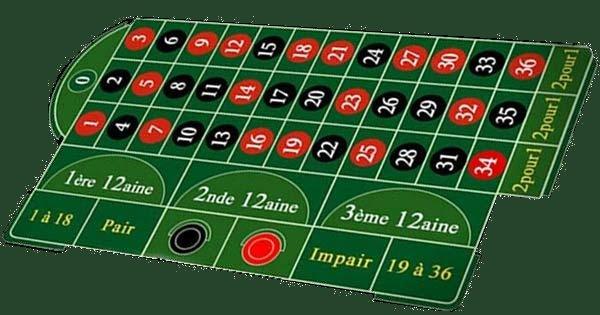jeux la roulette