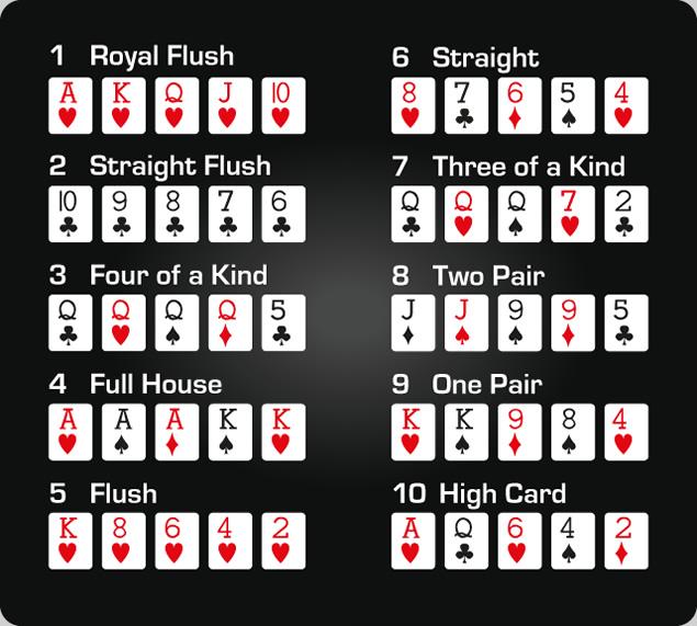 Main Au Poker